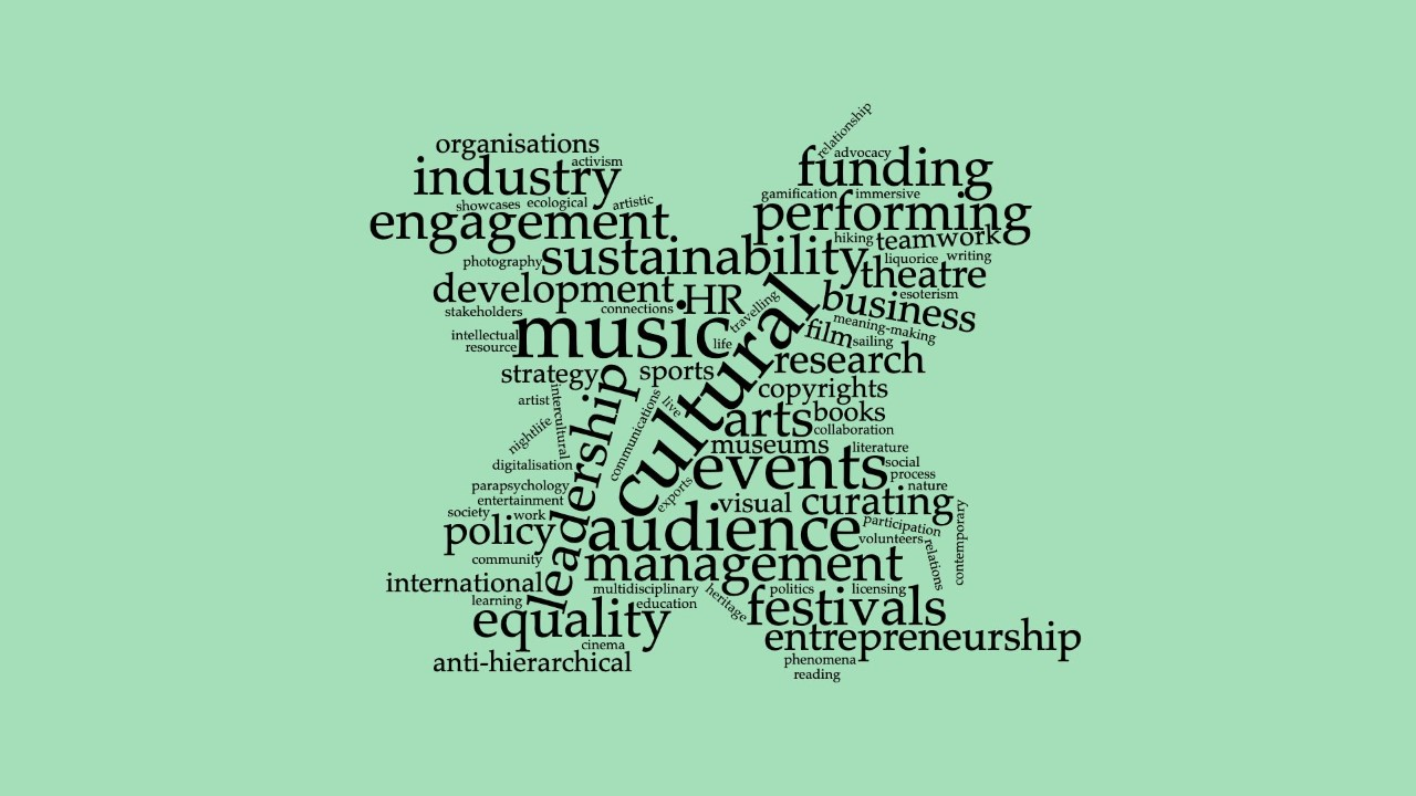 Word cloud on green background.