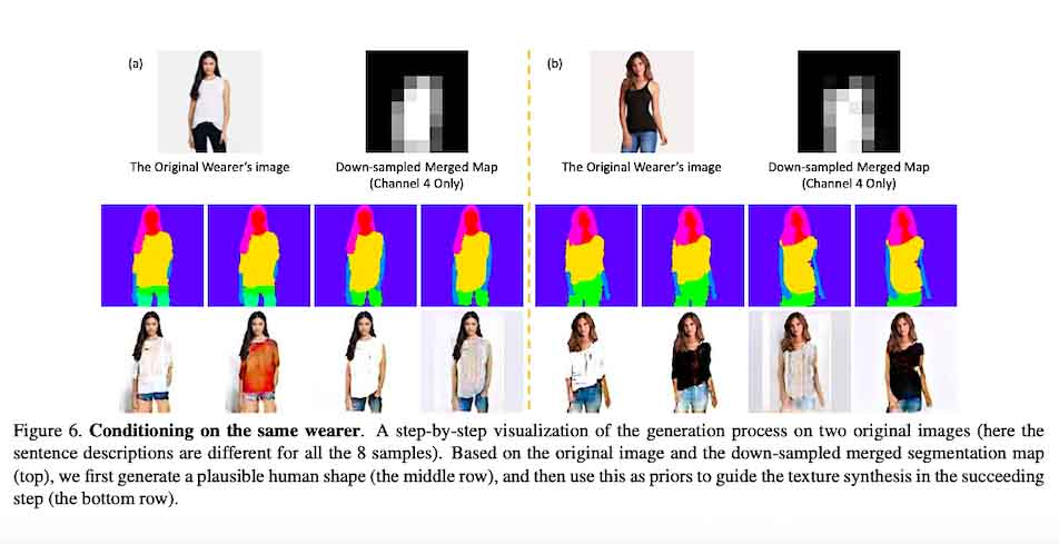A step-by-step visualisation of the generatioon process on two original images of a woman.